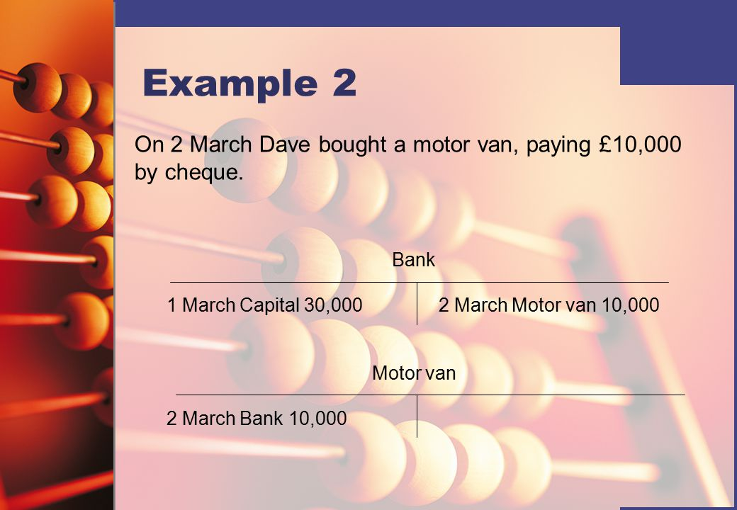 Example 2 On 2 March Dave bought a motor van, paying £10,000 by cheque.