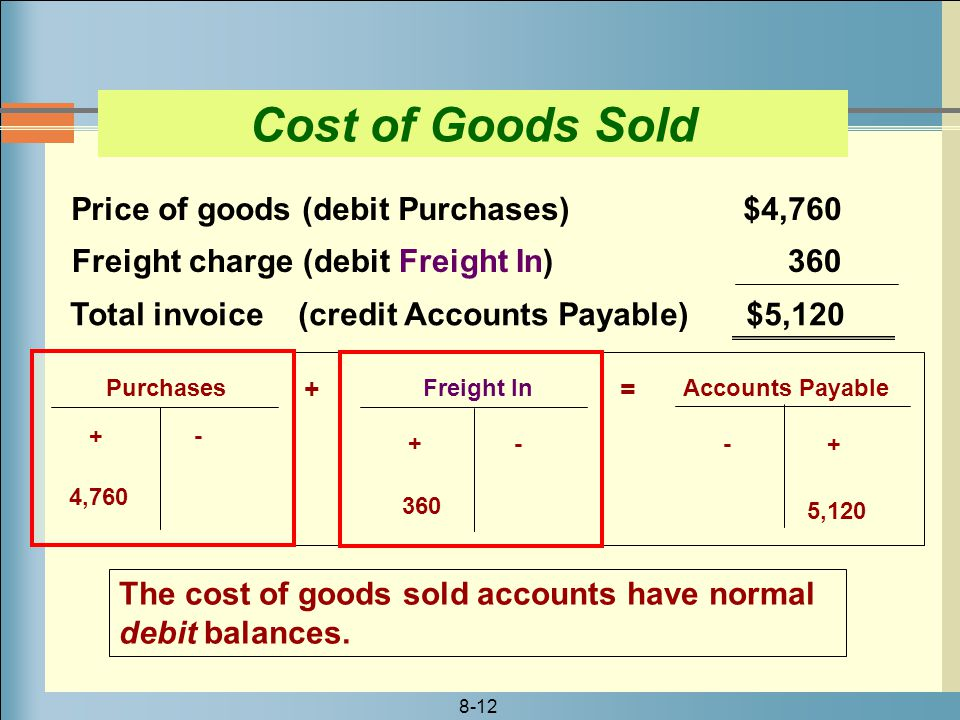, ,760 Purchases Freight In += Cost of Goods Sold Total invoice (credit Accounts Payable) $5,120 Price of goods (debit Purchases) $4,760 Freight charge (debit Freight In) 360 The cost of goods sold accounts have normal debit balances.