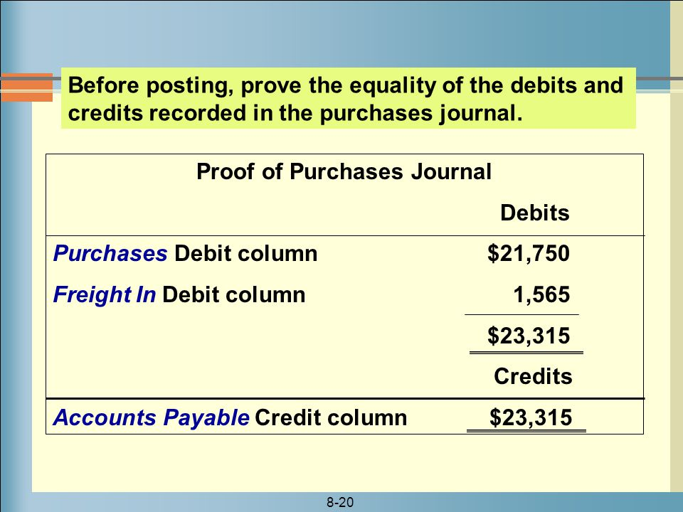 8-20 Before posting, prove the equality of the debits and credits recorded in the purchases journal.