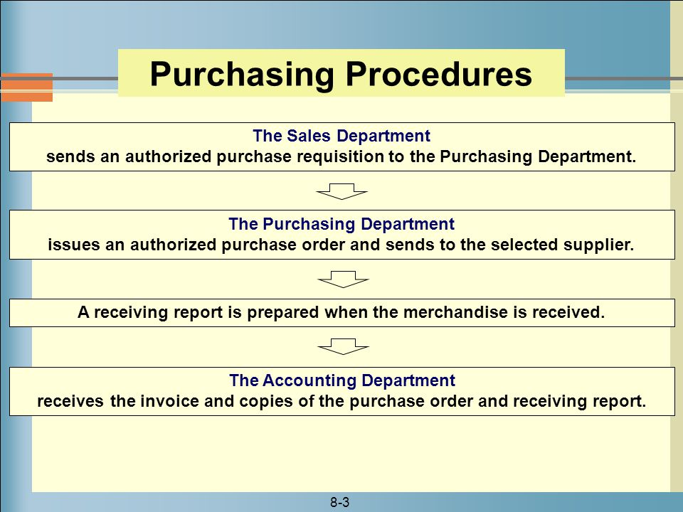 8-3 The Accounting Department receives the invoice and copies of the purchase order and receiving report.