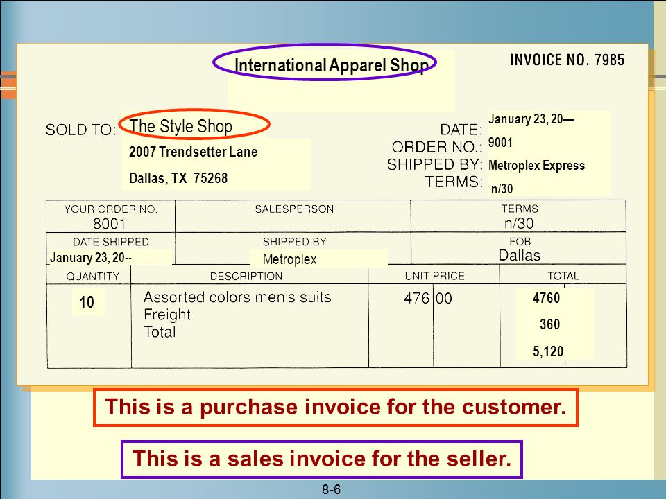 8-6 International Apparel Shop This is a sales invoice for the seller.