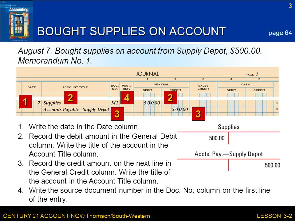 CENTURY 21 ACCOUNTING © Thomson/South-Western 3 LESSON 3-2 BOUGHT SUPPLIES ON ACCOUNT page 64 August 7.