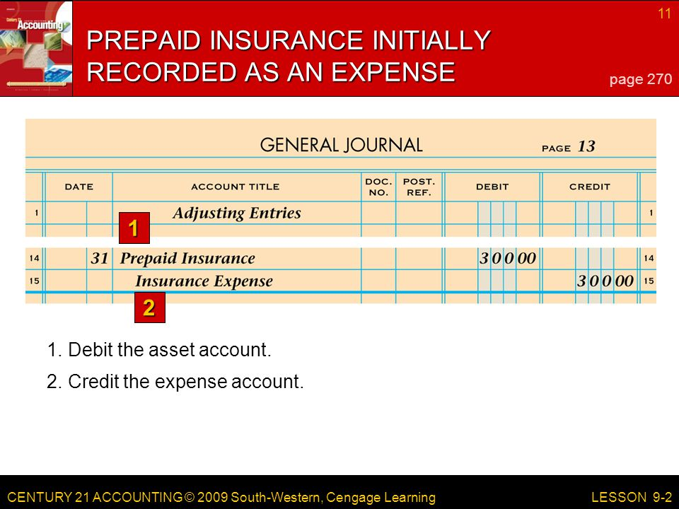 CENTURY 21 ACCOUNTING © 2009 South-Western, Cengage Learning 11 LESSON Debit the asset account.