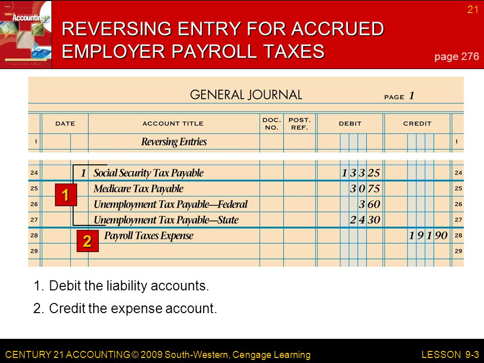 CENTURY 21 ACCOUNTING © 2009 South-Western, Cengage Learning 21 LESSON Debit the liability accounts.
