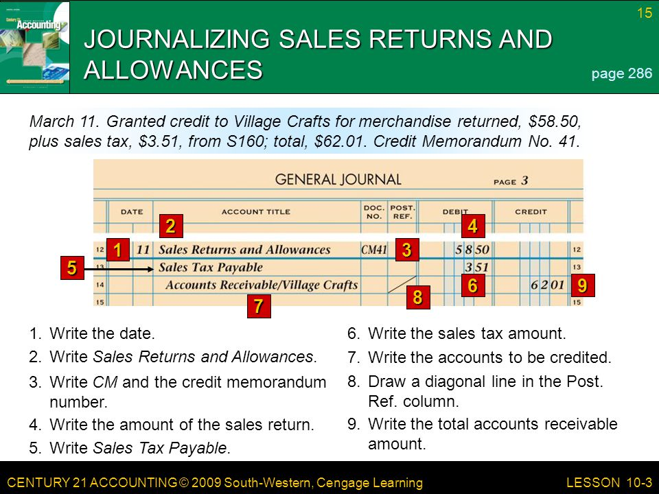 CENTURY 21 ACCOUNTING © 2009 South-Western, Cengage Learning 15 LESSON 10-3 JOURNALIZING SALES RETURNS AND ALLOWANCES page 286 March 11.