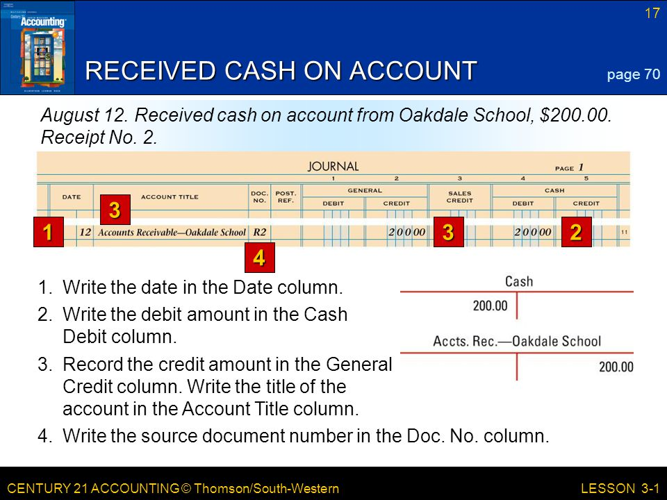 CENTURY 21 ACCOUNTING © Thomson/South-Western 17 LESSON 3-1 RECEIVED CASH ON ACCOUNT page 70 August 12.
