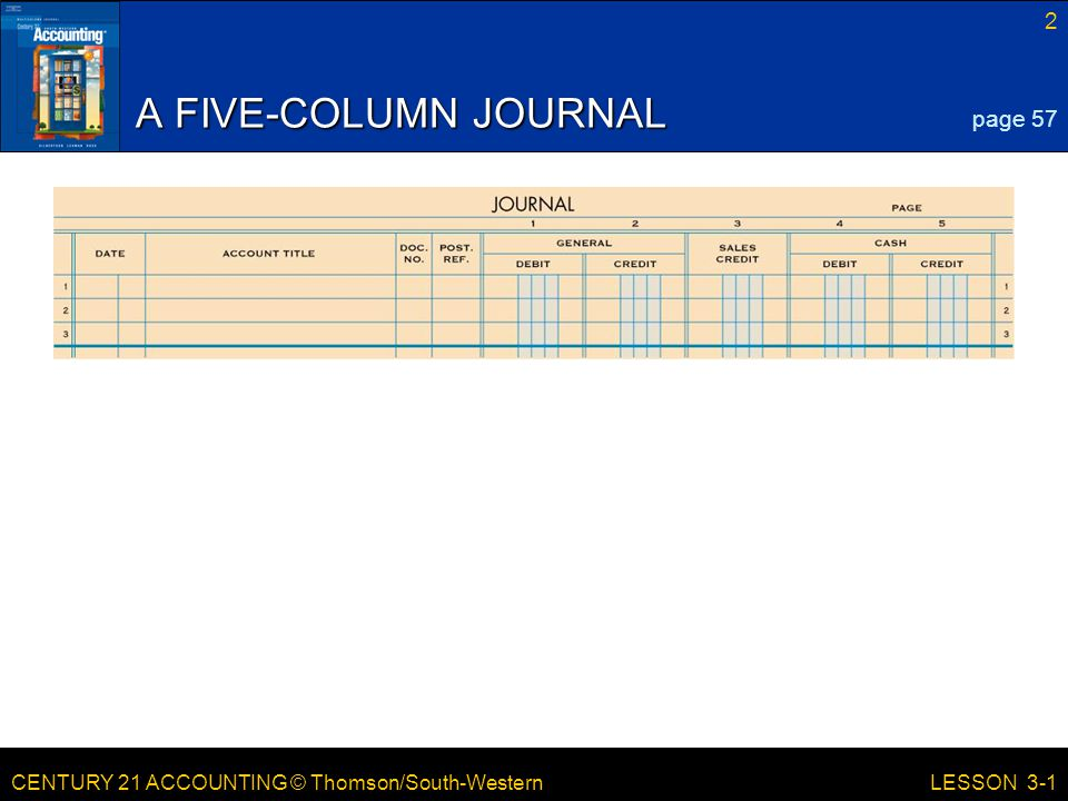 CENTURY 21 ACCOUNTING © Thomson/South-Western 2 LESSON 3-1 A FIVE-COLUMN JOURNAL page 57