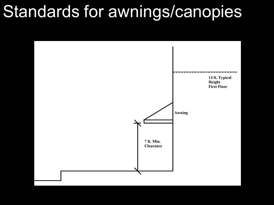 Standards for awnings/canopies