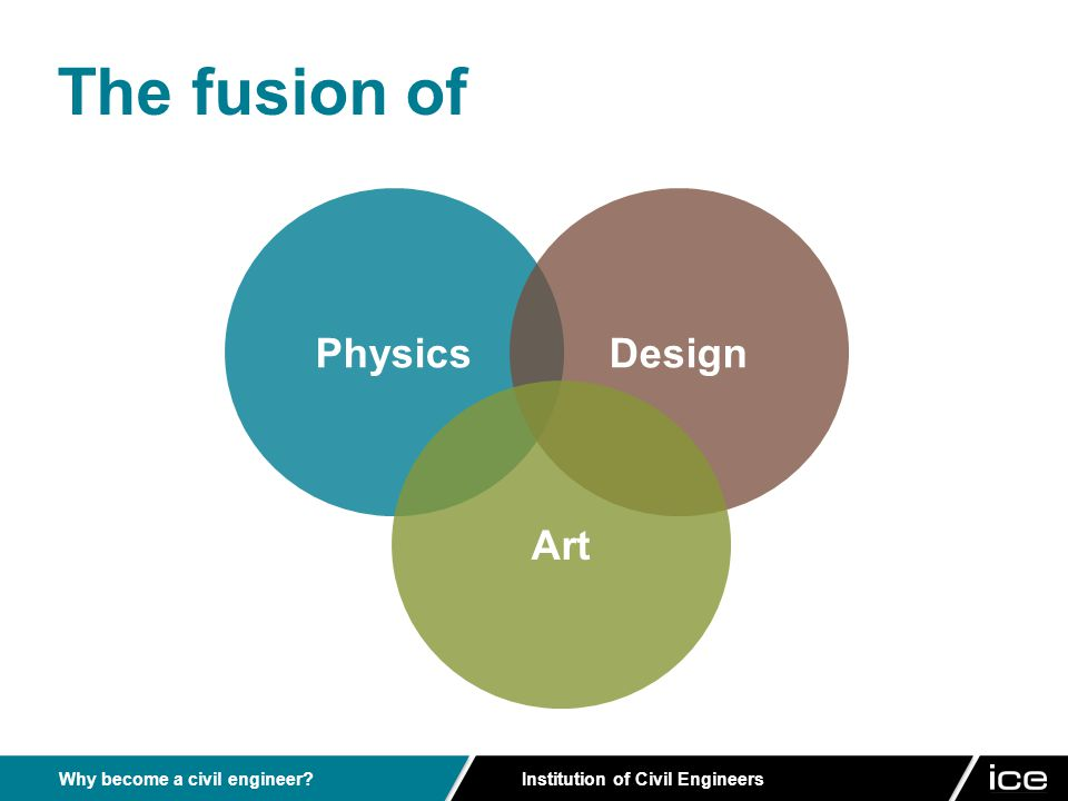 Institution of Civil Engineers Why become a civil engineer The fusion of PhysicsDesign Art