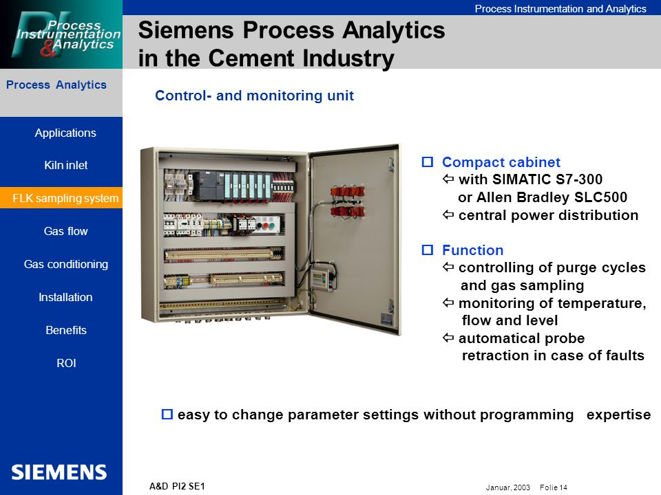 Bereichskennung oder Produktname Process Instrumentation and Analytics Januar, 2003 Folie 14 A&D PI2 SE1 Siemens Process Analytics in the Cement Industry Process Analytics Control- and monitoring unit  Compact cabinet  with SIMATIC S7-300 or Allen Bradley SLC500  central power distribution  Function  controlling of purge cycles and gas sampling  monitoring of temperature, flow and level  automatical probe retraction in case of faults  easy to change parameter settings without programming expertise Applications Kiln inlet FLK sampling system Gas flow Gas conditioning Installation Benefits ROI