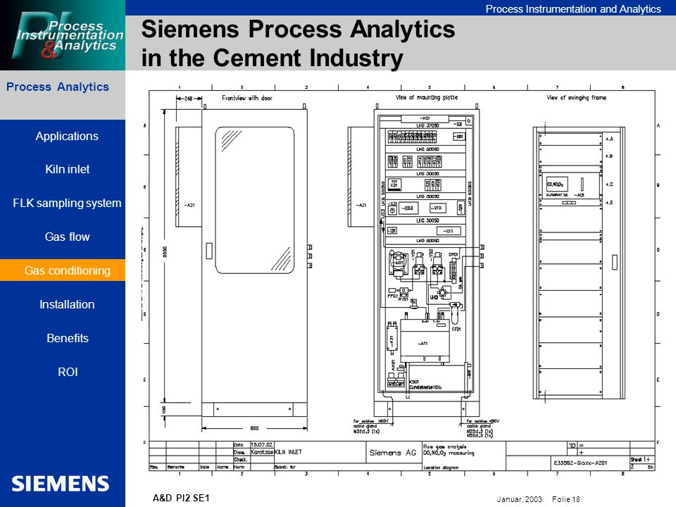 Bereichskennung oder Produktname Process Instrumentation and Analytics Januar, 2003 Folie 18 A&D PI2 SE1 Process Analytics Siemens Process Analytics in the Cement Industry Applications Kiln inlet FLK sampling system Gas flow Gas conditioning Installation Benefits ROI