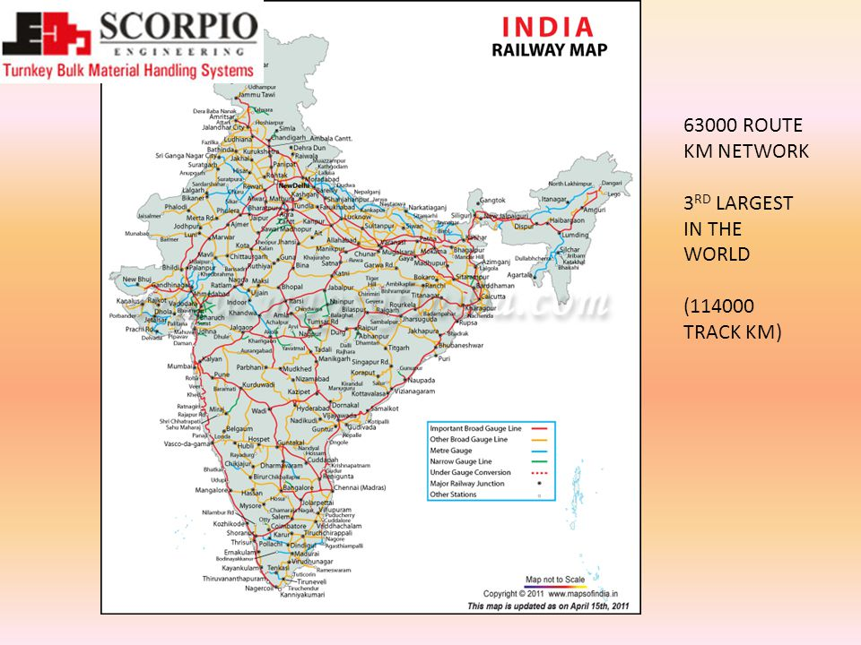 63000 ROUTE KM NETWORK 3 RD LARGEST IN THE WORLD ( TRACK KM)