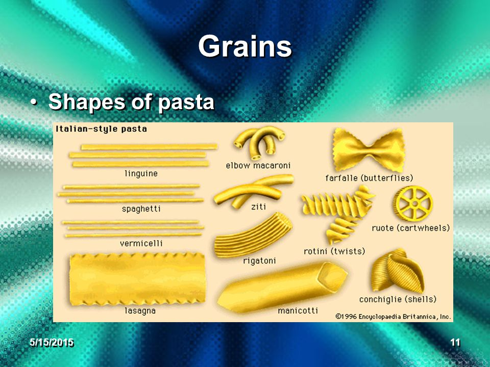 5/15/ Grains Shapes of pasta
