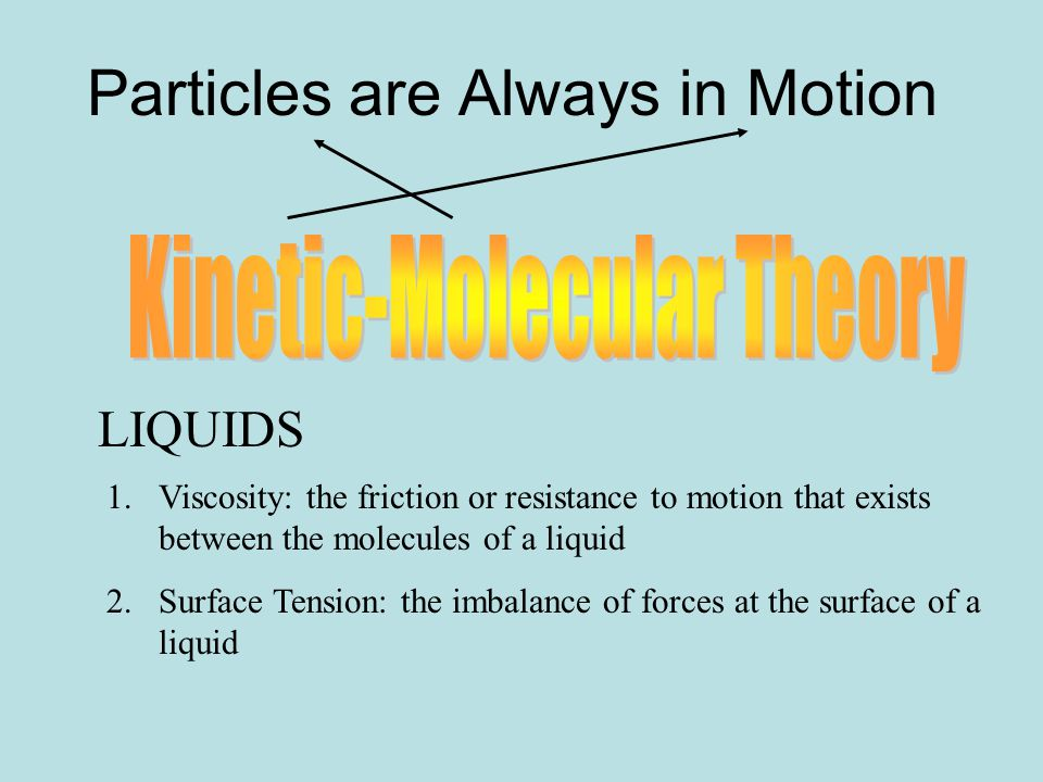 Particles are Always in Motion LIQUIDS 1.Viscosity: the friction or resistance to motion that exists between the molecules of a liquid 2.Surface Tension: the imbalance of forces at the surface of a liquid