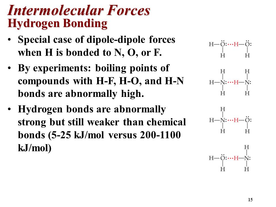 15 Intermolecular Forces Hydrogen Bonding Special case of dipole-dipole forces when H is bonded to N, O, or F.
