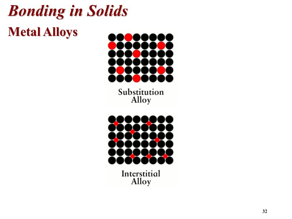 32 Bonding in Solids Metal Alloys