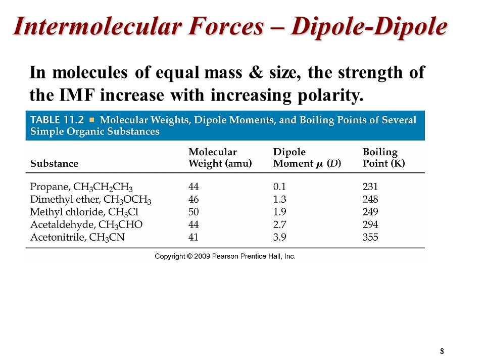 8 Intermolecular Forces – Dipole-Dipole In molecules of equal mass & size, the strength of the IMF increase with increasing polarity.
