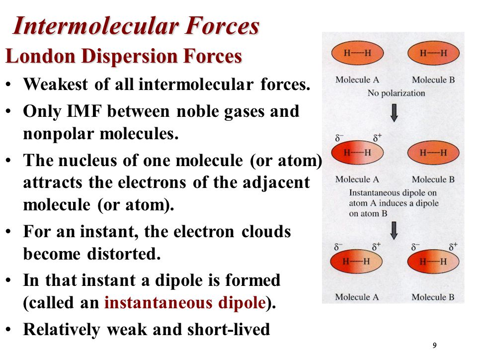 9 Intermolecular Forces London Dispersion Forces Weakest of all intermolecular forces.