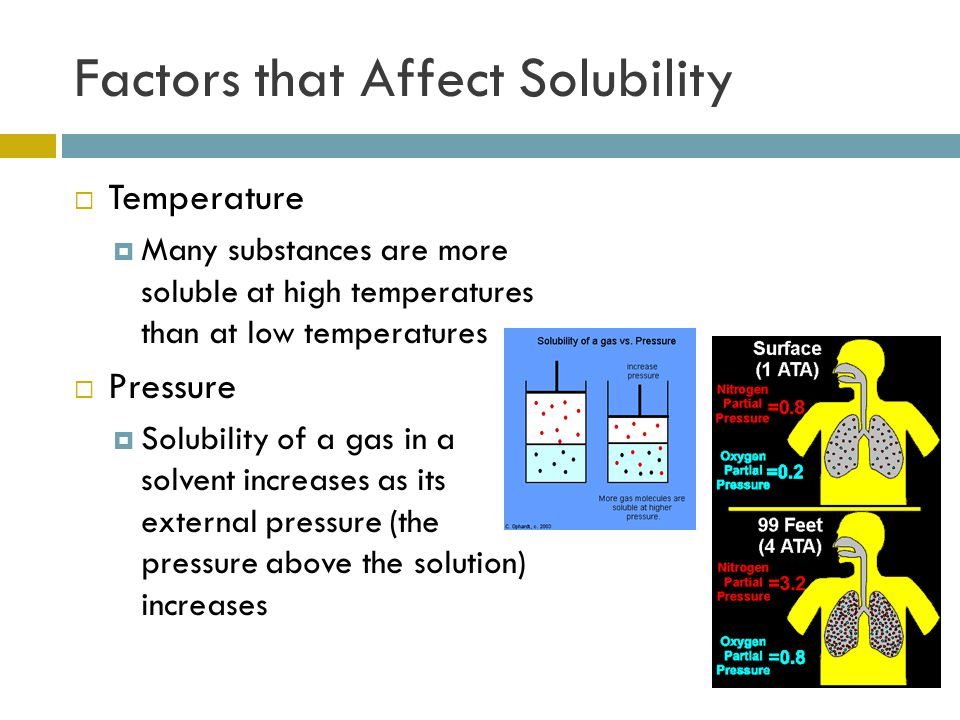 Factors that Affect Solubility  Temperature  Many substances are more soluble at high temperatures than at low temperatures  Pressure  Solubility of a gas in a solvent increases as its external pressure (the pressure above the solution) increases