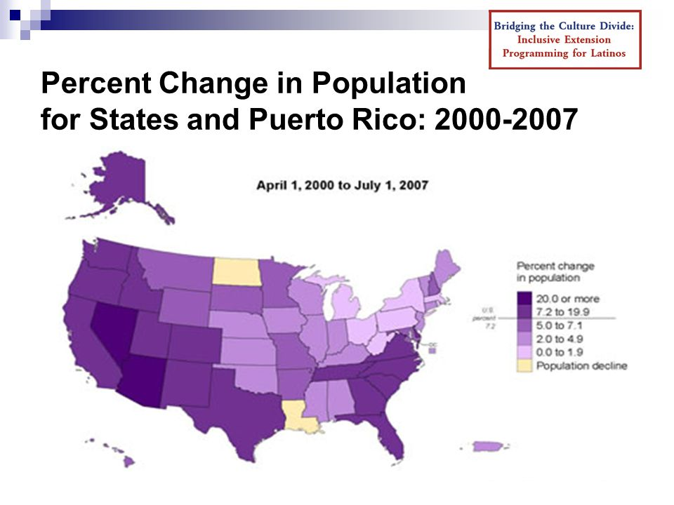 Percent Change in Population for States and Puerto Rico: