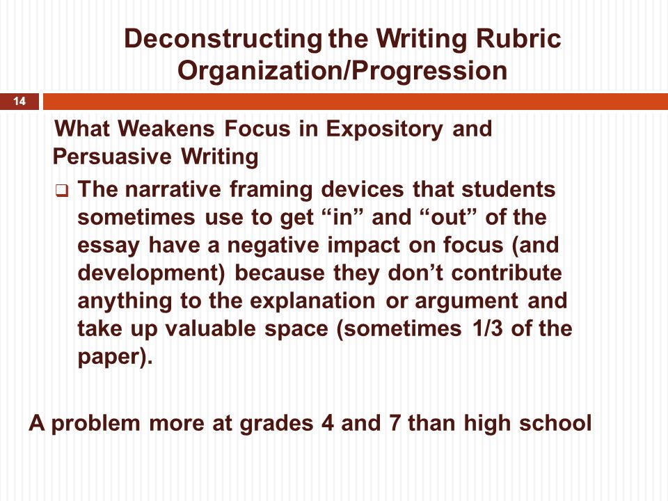 Persuasive Writing Rubric Third Grade Argumentative Essay Rubric Th Grade Esl Energiespeicherl Sungen Template  Marvellous Persuasive Essay Map Template College Persuasive