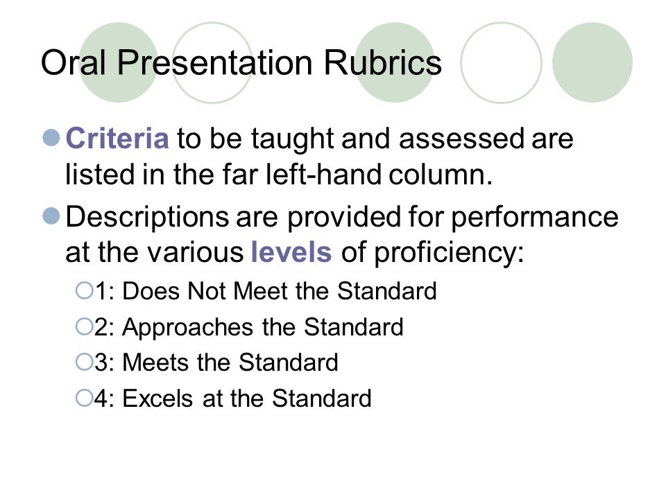 Oral Presentation Rubrics Criteria to be taught and assessed are listed in the far left-hand column.