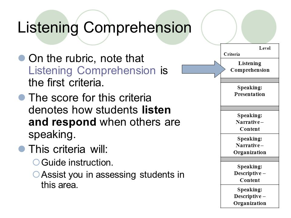 Listening Comprehension On the rubric, note that Listening Comprehension is the first criteria.