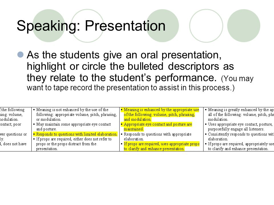 Speaking: Presentation As the students give an oral presentation, highlight or circle the bulleted descriptors as they relate to the student's performance.