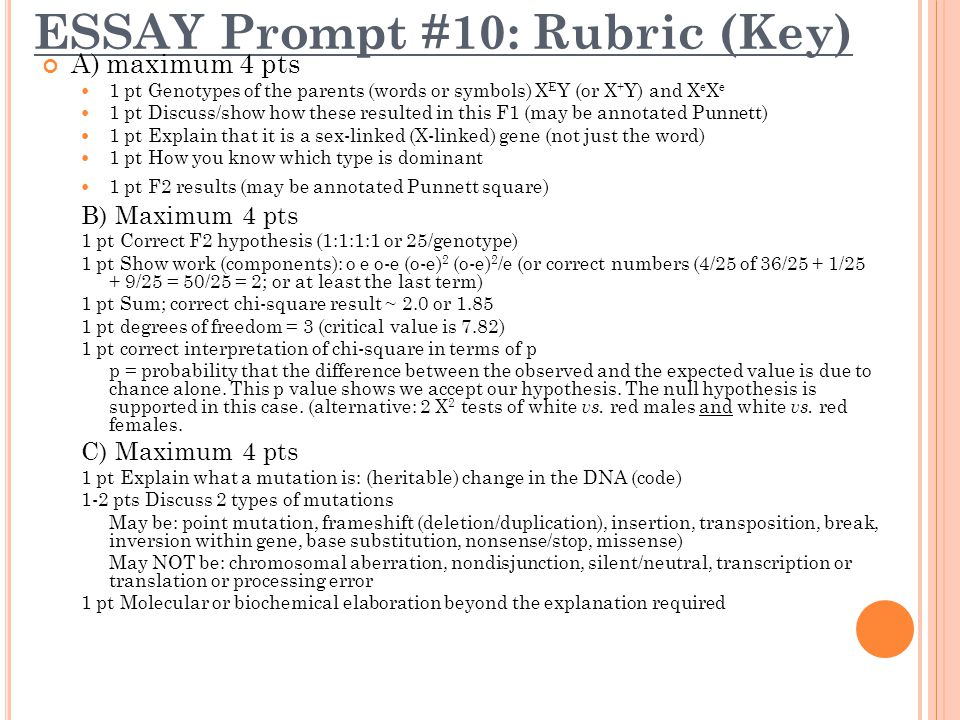 ap bio 2008 essay rubric Name_____ ap biology summer assignment due: 1st day of class ms cunard 380 points you must turn this cover sheet & the attached rubrics in with your project for grading purposes.