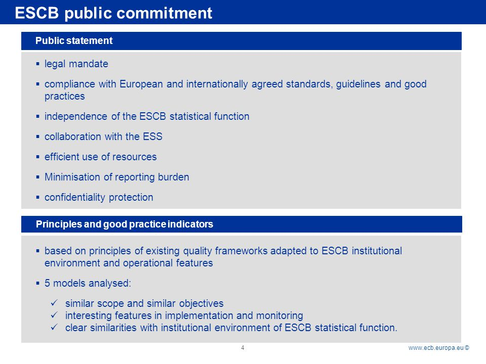 Rubric   © 4 ESCB public commitment Public statement  legal mandate  compliance with European and internationally agreed standards, guidelines and good practices  independence of the ESCB statistical function  collaboration with the ESS  efficient use of resources  Minimisation of reporting burden  confidentiality protection Principles and good practice indicators  based on principles of existing quality frameworks adapted to ESCB institutional environment and operational features  5 models analysed: similar scope and similar objectives interesting features in implementation and monitoring clear similarities with institutional environment of ESCB statistical function.