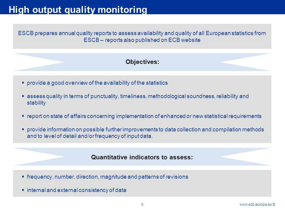 Rubric   © 9 High output quality monitoring ESCB prepares annual quality reports to assess availability and quality of all European statistics from ESCB – reports also published on ECB website  provide a good overview of the availability of the statistics  assess quality in terms of punctuality, timeliness, methodological soundness, reliability and stability  report on state of affairs concerning implementation of enhanced or new statistical requirements  provide information on possible further improvements to data collection and compilation methods and to level of detail and/or frequency of input data.