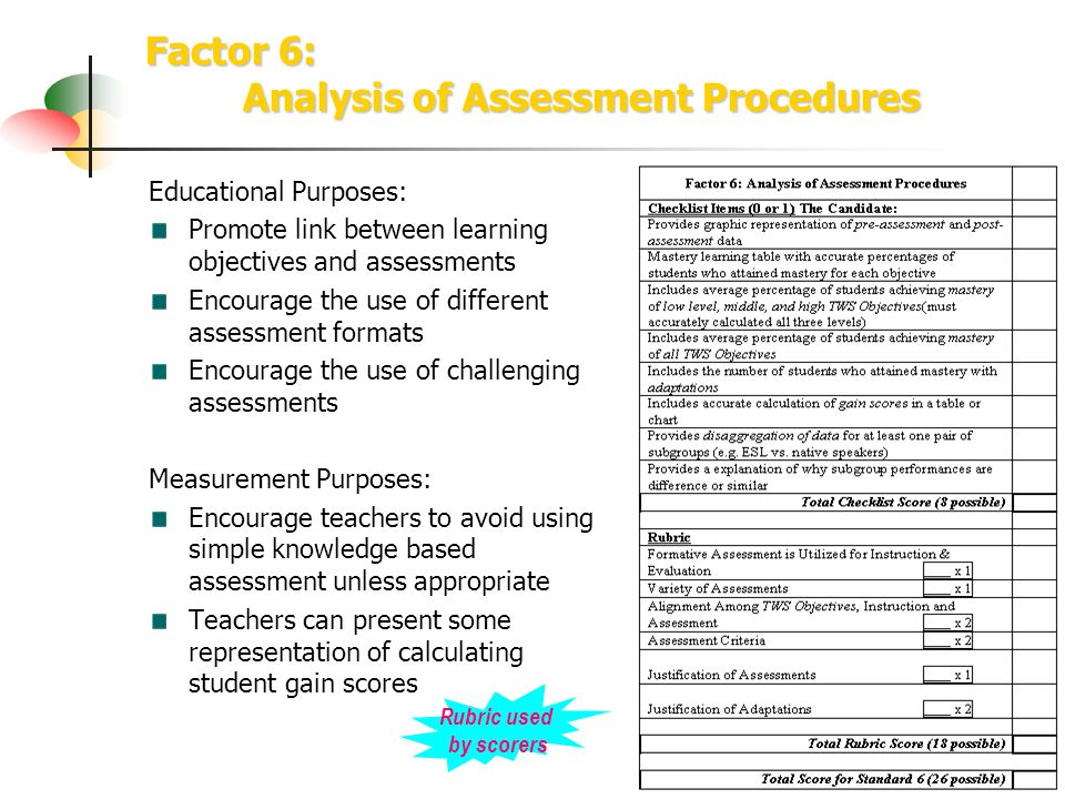 Factor 6: Analysis of Assessment Procedures Educational Purposes: Promote link between learning objectives and assessments Encourage the use of different assessment formats Encourage the use of challenging assessments Measurement Purposes: Encourage teachers to avoid using simple knowledge based assessment unless appropriate Teachers can present some representation of calculating student gain scores Rubric used by scorers