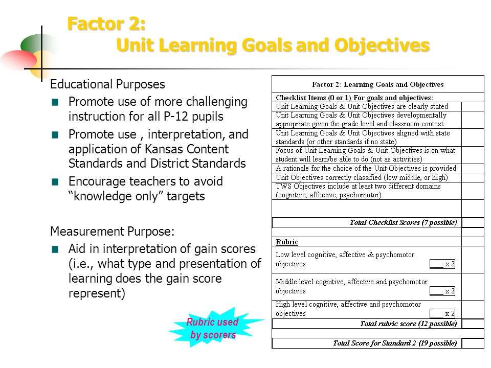 Factor 2: Unit Learning Goals and Objectives Educational Purposes Promote use of more challenging instruction for all P-12 pupils Promote use, interpretation, and application of Kansas Content Standards and District Standards Encourage teachers to avoid knowledge only targets Measurement Purpose: Aid in interpretation of gain scores (i.e., what type and presentation of learning does the gain score represent) Rubric used by scorers