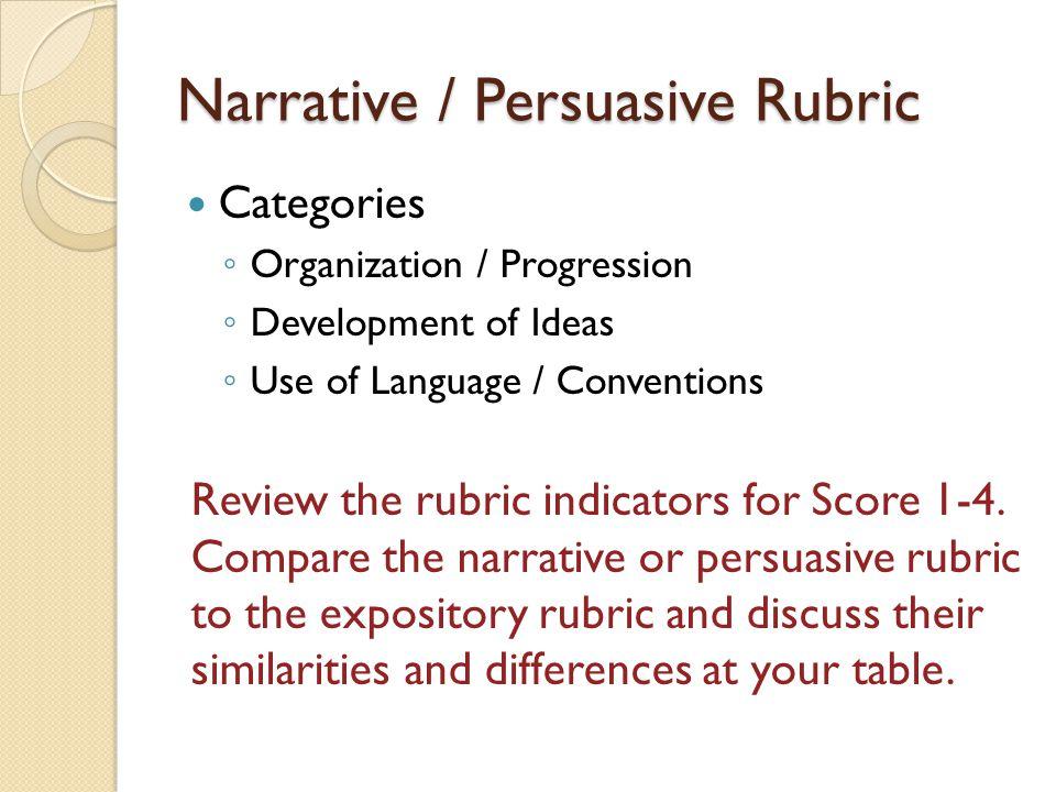 Descriptive Essay Rubric