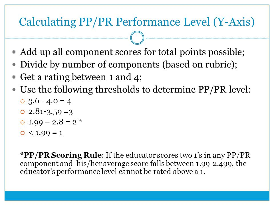 Calculating PP/PR Performance Level (Y-Axis) Add up all component scores for total points possible; Divide by number of components (based on rubric); Get a rating between 1 and 4; Use the following thresholds to determine PP/PR level:  = 4  =3  1.99 – 2.8 = 2 *  < 1.99 = 1 *PP/PR Scoring Rule: If the educator scores two 1's in any PP/PR component and his/her average score falls between , the educator's performance level cannot be rated above a 1.