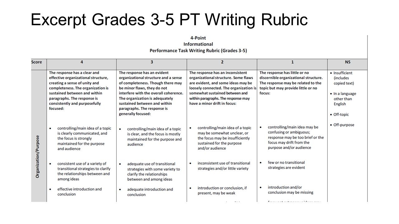 Grade 3 rubric for writing