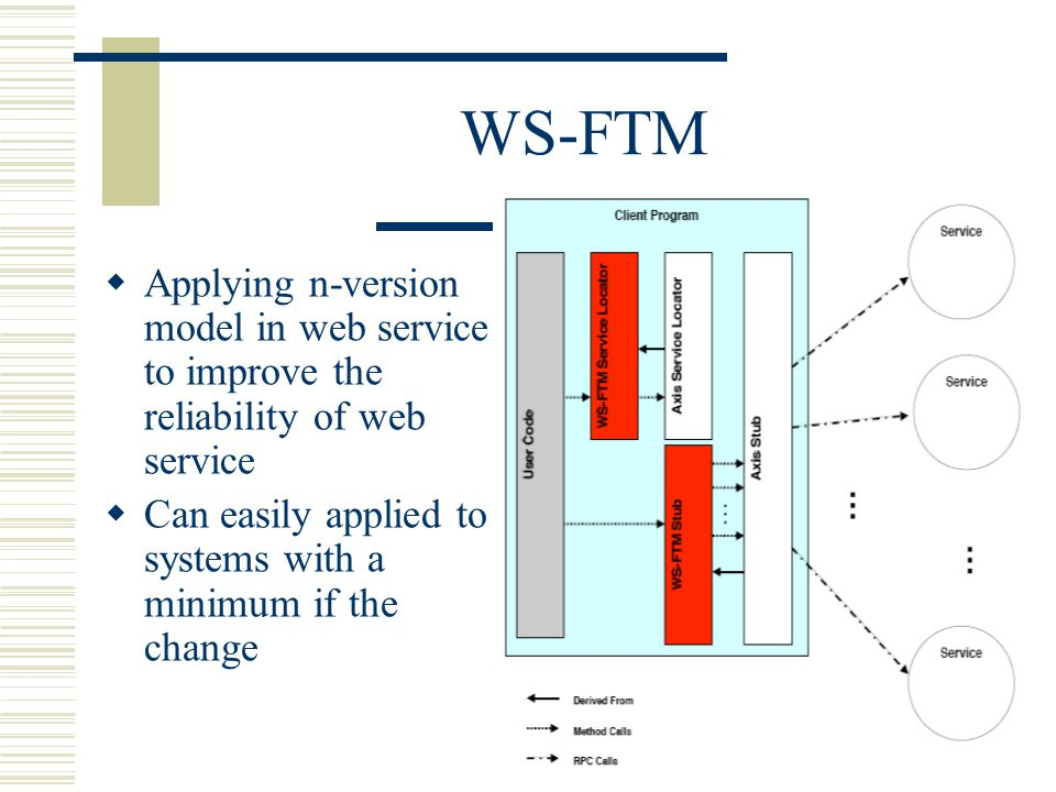 WS-FTM  Applying n-version model in web service to improve the reliability of web service  Can easily applied to systems with a minimum if the change