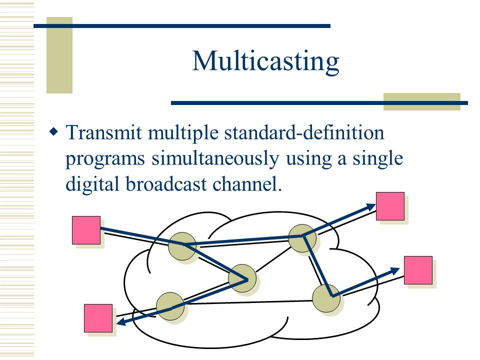 Multicasting  Transmit multiple standard-definition programs simultaneously using a single digital broadcast channel.