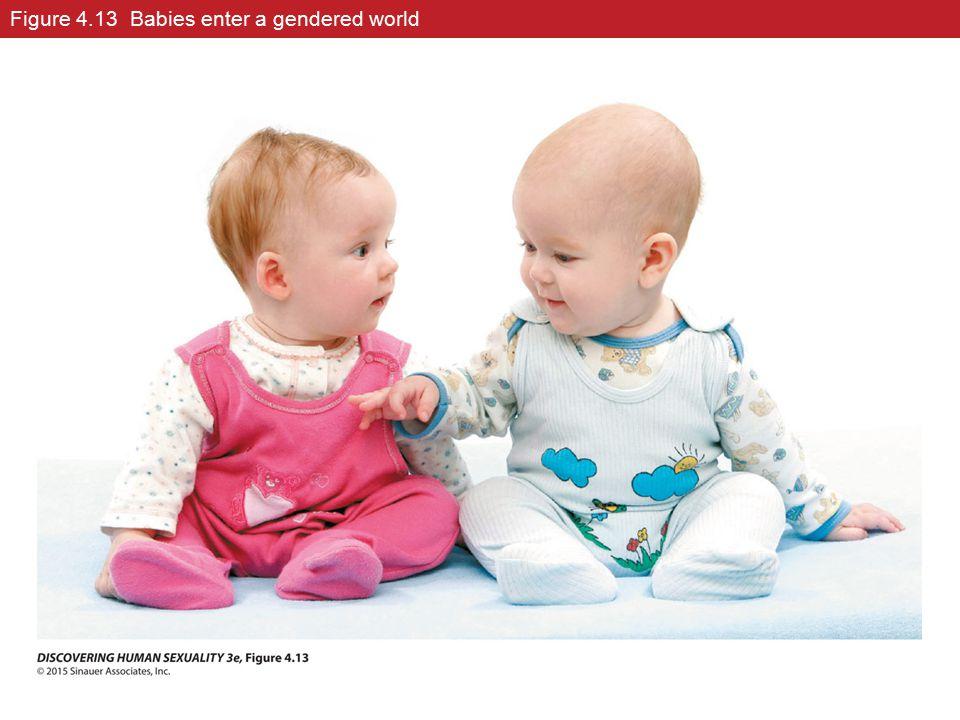 Figure 4.13 Babies enter a gendered world