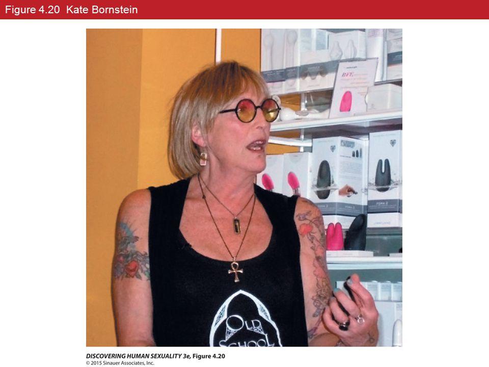 Figure 4.20 Kate Bornstein