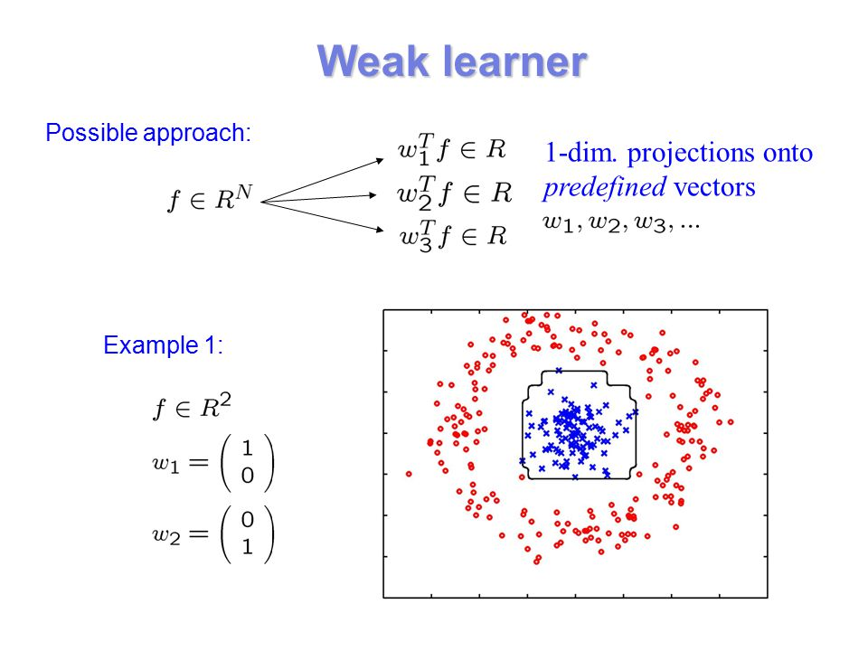 Possible approach: Example 1: Weak learner 1-dim. projections onto predefined vectors