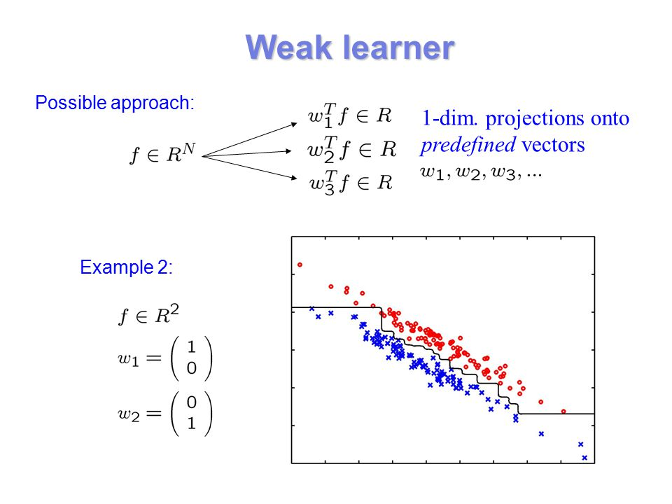 Possible approach: Example 2: Weak learner 1-dim. projections onto predefined vectors