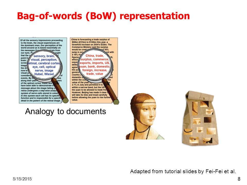 Bag-of-words (BoW) representation 5/15/ Analogy to documents Adapted from tutorial slides by Fei-Fei et al.