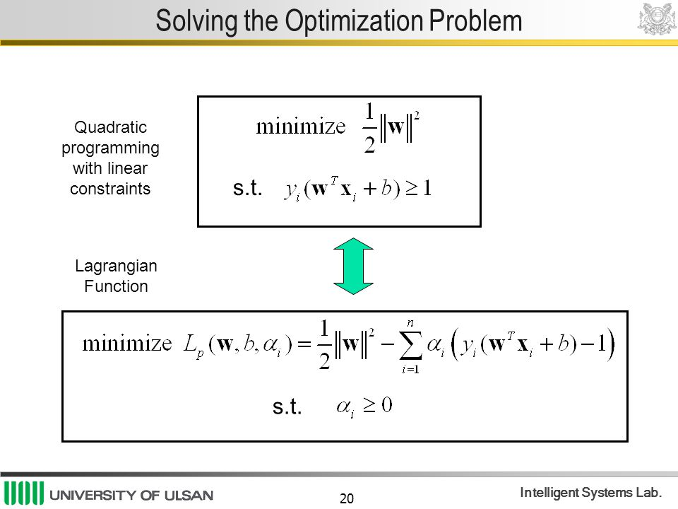 20 Intelligent Systems Lab. Solving the Optimization Problem s.t.
