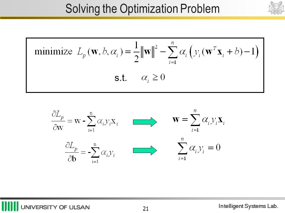 21 Intelligent Systems Lab. Solving the Optimization Problem s.t.