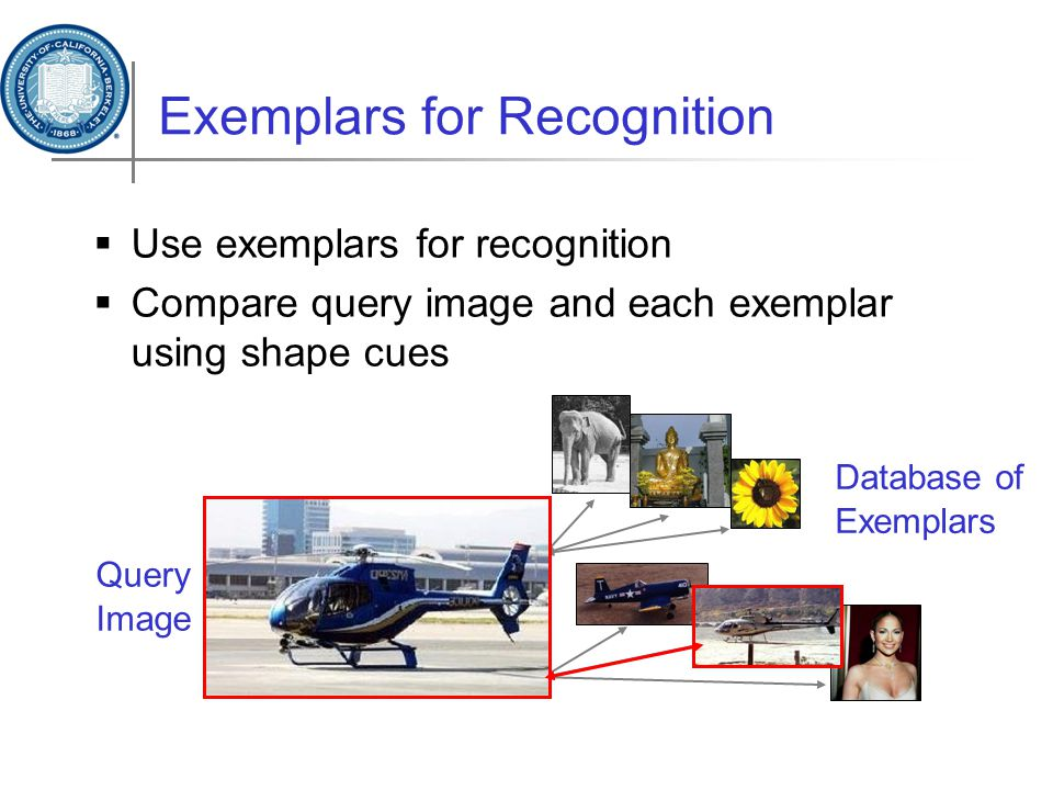 Exemplars for Recognition  Use exemplars for recognition  Compare query image and each exemplar using shape cues Query Image Database of Exemplars