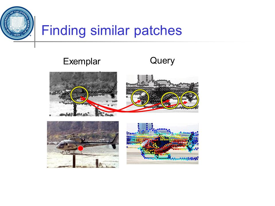 Finding similar patches Exemplar Query