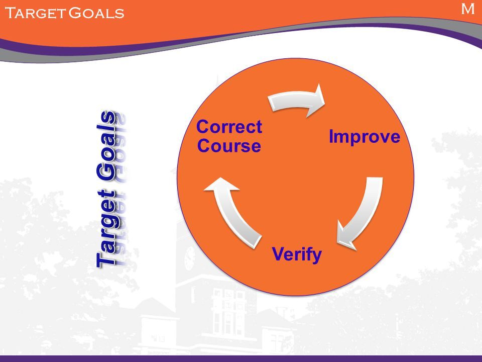Improve Verify Correct Course M Target Goals