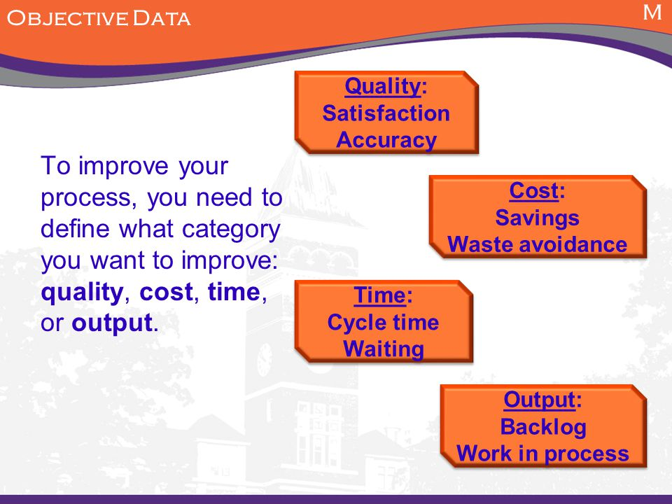 M Objective Data To improve your process, you need to define what category you want to improve: quality, cost, time, or output.