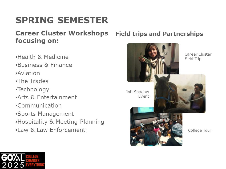 Career Cluster Workshops focusing on: Health & Medicine Business & Finance Aviation The Trades Technology Arts & Entertainment Communication Sports Management Hospitality & Meeting Planning Law & Law Enforcement SPRING SEMESTER Field trips and Partnerships Career Cluster Field Trip Job Shadow Event College Tour